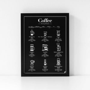 gift for coffee lovers